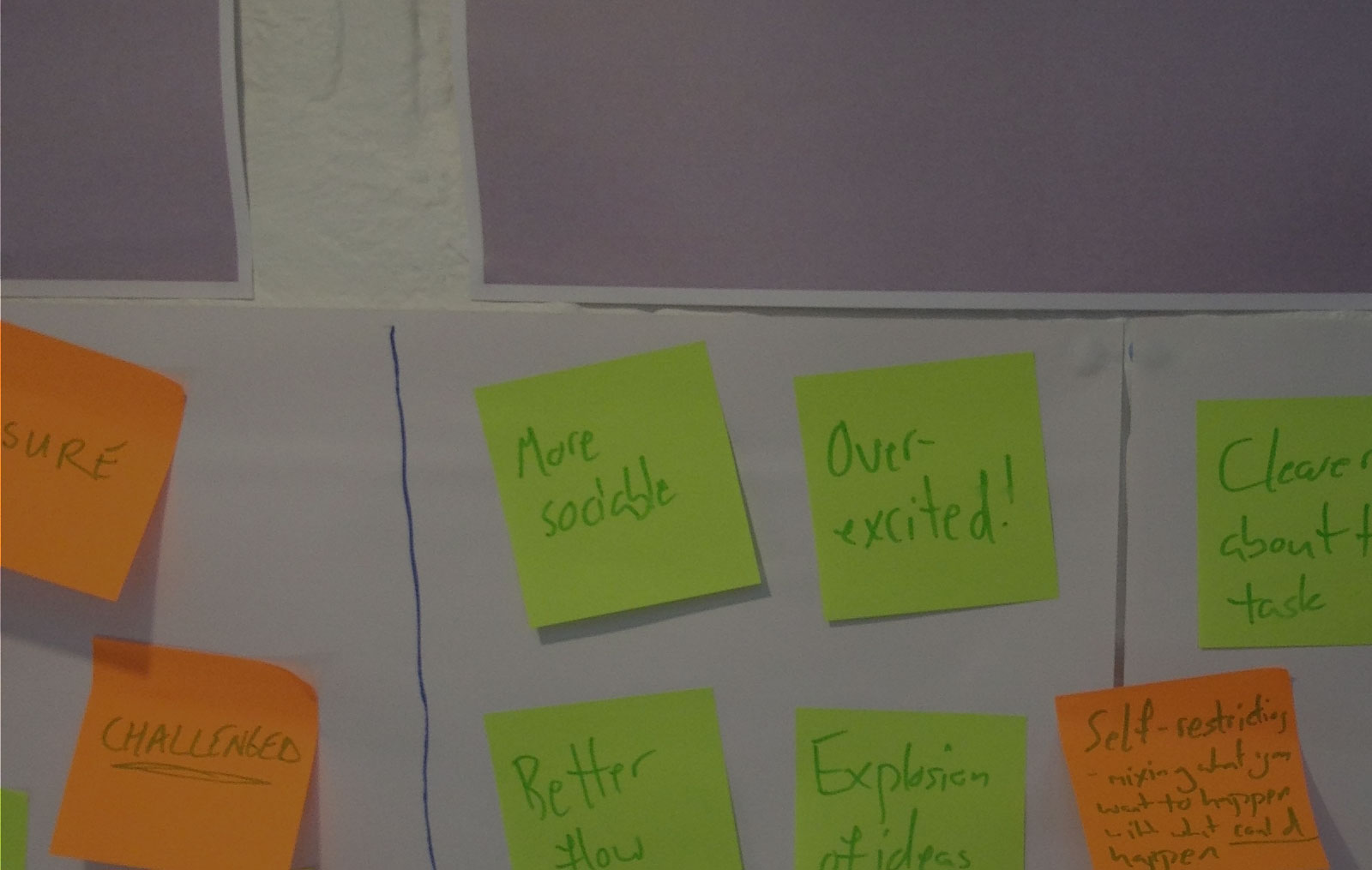 How Organisations can use Design Thinking to Develop Entrepreneurial People